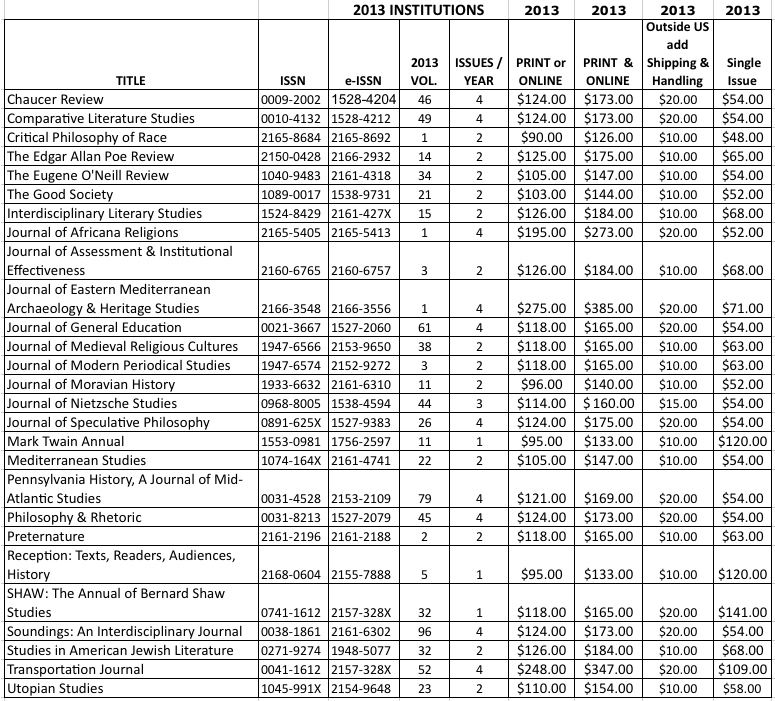 Image showing grid of journals prices for institutions listed by journal